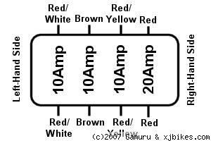 xj650 blog Yamaha XJ650 OEM Fusebox Diagram