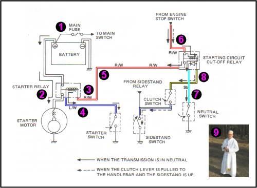 xj650 blog Wiring Diagram